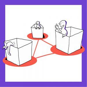 Kolme laatikkoa, joiden sisällä on matkailutoimija. Laatikot on linkitetty toisiinsa. Kuvan kehys on violetti.