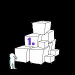 Matkailutoimija on rakentanut portaikon laatikoista. Matkailutoimija on juurella. Kuvassa violetti numero 1.