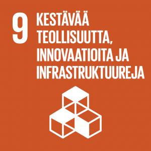 Kestävän kehityksen tavoitteet: 9 kestävää teollisuutta, innovaatioita ja infrastruktuureja.