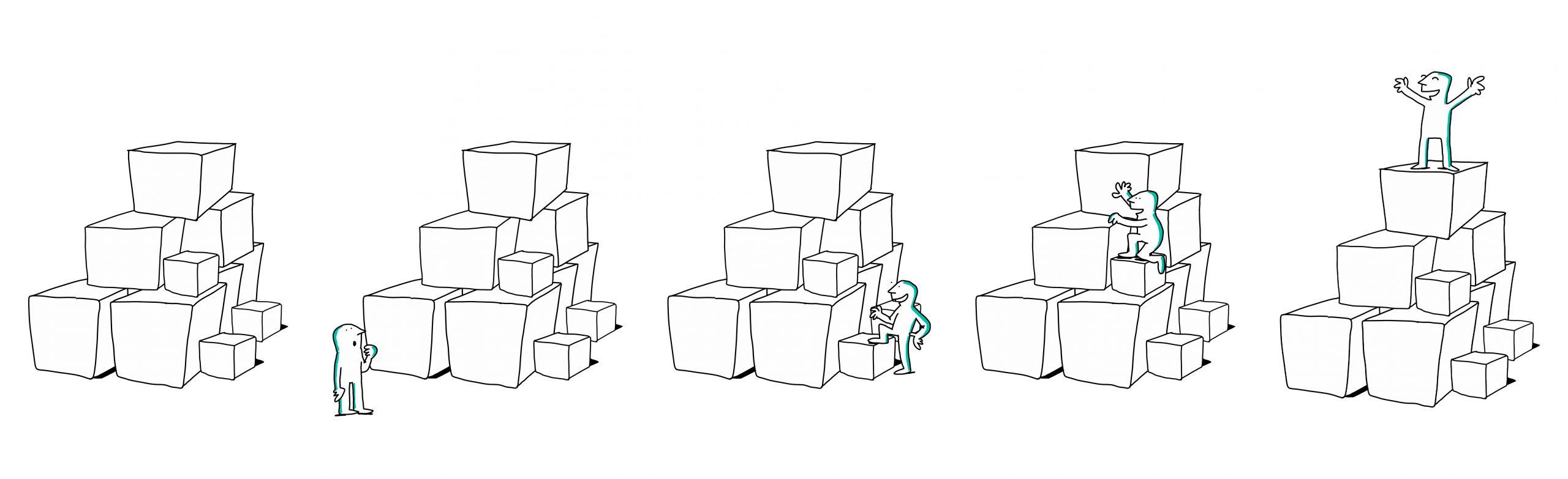 Vastuullisuuden matkailun portaiden viisi asentoa - ensimmäinen: kuvasta löytyy vain portaikko, toinen: matkailutoimija on tullut portaikon viereen ja ihmettelee sitä, kolmas: matkailutoimija on innostunut ja alkaa kiipeillä portaita ylös, neljäs: matkailutoimija on portaikon puolessavälissä, viides: matkailutoimija on portaikon huipussa. Kuvitus: Linda Saukko-Rauta, RedanRedan Oy.